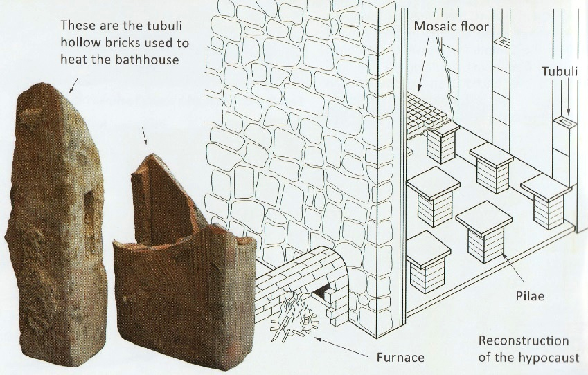 hypocaust reconstruction
