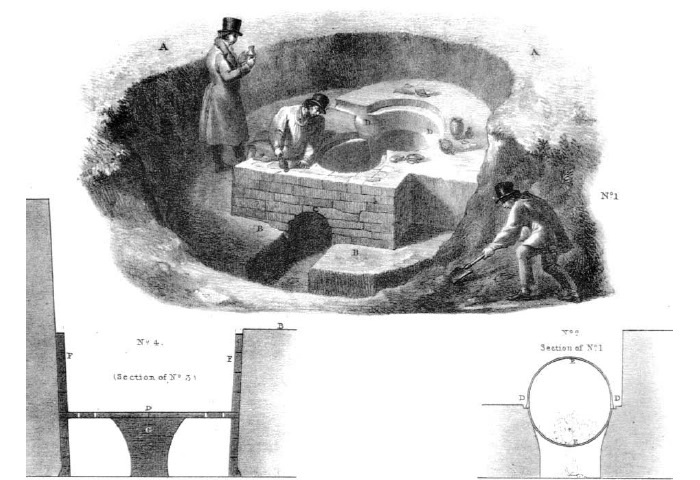 Roman Kiln - Engraving from Artis' 'Durobrivae'