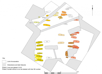 St leonards Phase II burial positions and rows